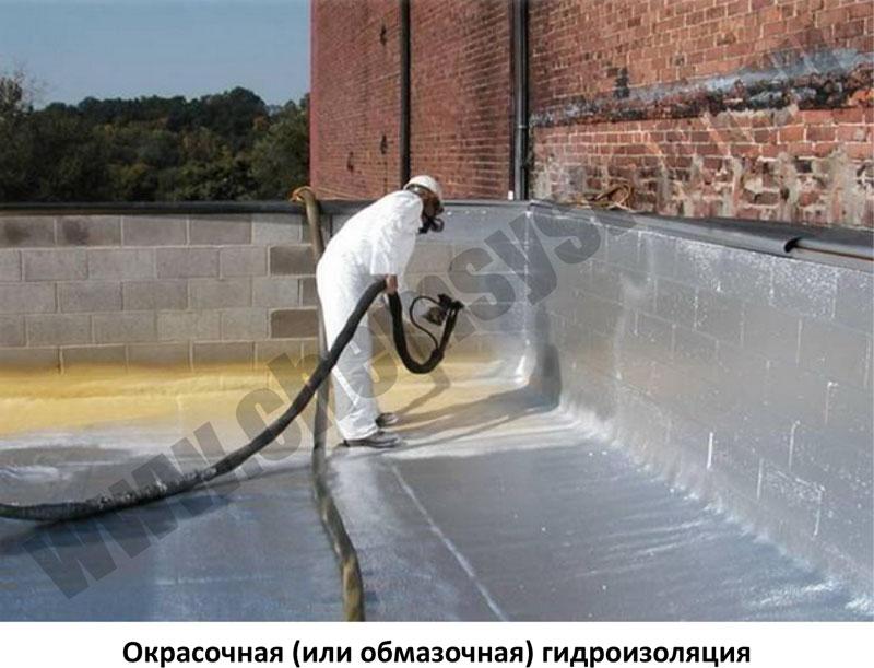 Гидроизоляция подвалов, гаражей и пр.современными материалами гидроизоляция столбов